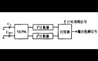 非接觸式電容傳感器的特點、調試及防擾措施