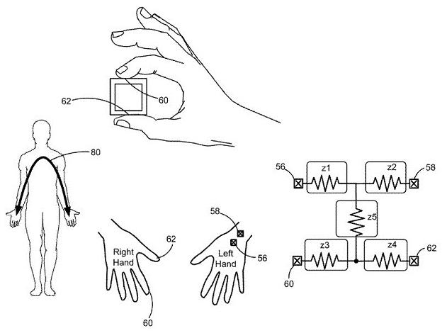 未來蘋果Apple Watch將持續監測用戶的血...