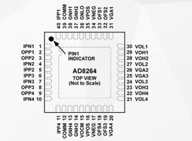 可变增益放大器AD8264的功能特性及适用范围