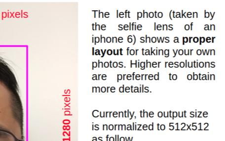 北大校友出品:显著性目标检测工具,AI生成肖像画,精细到毛发