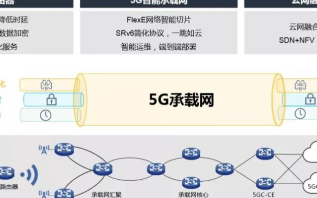 新华三:激发5G ToB活力 构筑万物互联基础