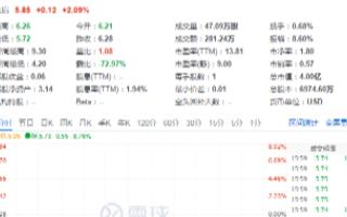 """三季度云米营收同比增长进入""""红灯区"""",行业整体下行压低利润空间"""
