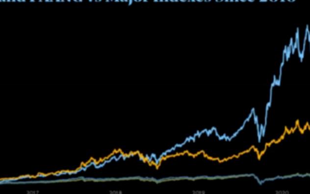 传统科技股的吸引力正逐渐被转移到SaaS领域的公司上