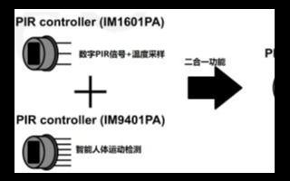 可编程式超低功耗数字调理芯片M8601的性能特点及应用领域分析