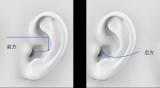 耳机的声音为什么会有方向感?