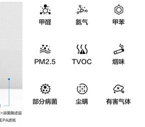 华为智选720全效空气净化器1i正式开售