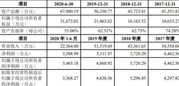 富士康/华为拟募资5.13亿元用于生产基地建设等项目