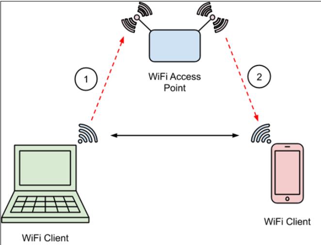 黑客通过苹果等设备重大漏洞窃取私密信息