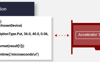 Vitis定量金融庫提供優化功能,加速計算解決方案
