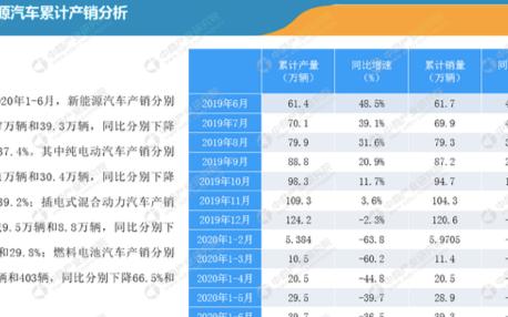 锂电之战:即便优势一直倾向中国,但欧洲市场还是决心搏一把