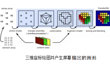 GPU服务器的详细介绍和工作原理说明