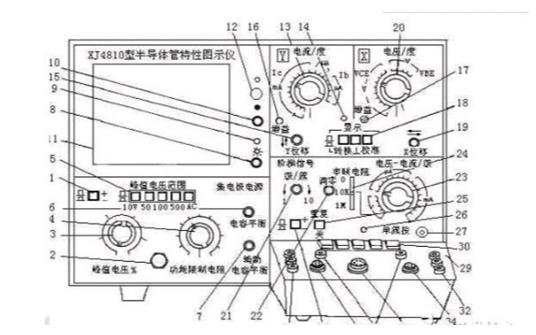 晶體管測試儀的詳細介紹和使用注意事項