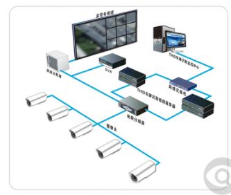 体育场馆安防监控系统的结构组成及方案设计