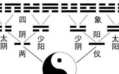 古人哲学与现代计算机信息编码不谋而合