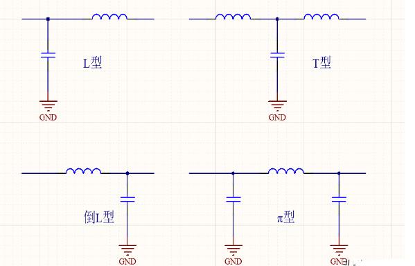 如何才能设计出满意的滤波器电路