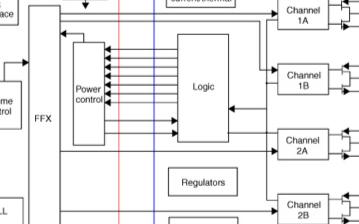 功能二合一芯片STA339BWS的功能特性及应用