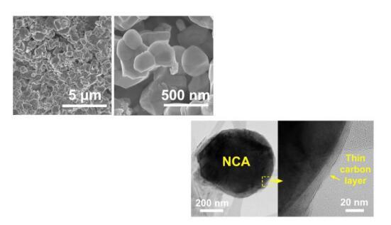 研究人员探讨高能量密度LIB电池正极材料发生降解的根源