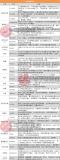 TWS电源管理芯片的发展