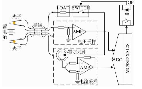 怎么样设计大容量蓄电池SOH和SOC的检测系统的论文详细说明