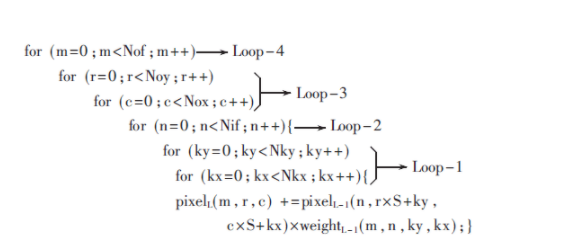 深度學習中的YOLOv2-Tiny目標檢測算法詳...