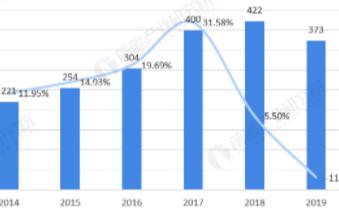 全球机器人消费市场高度集中,新加坡和韩国装机密度领先全球