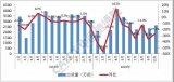 2020年10月国内手机市场运行分析报告