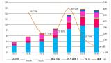 2020年中国工业机器人本体行业调研报告