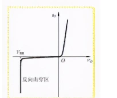 橋式整流二極管及濾波電容如何選擇