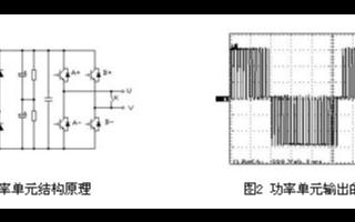 HARSVERT-A高压变频器的特点、原理及在除尘系统中的应用