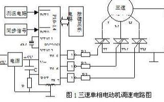 三速单相电动机开关调速的原理及软硬件的实现设计