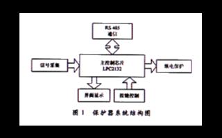 采用采用ARM嵌入式微处理器芯片实现低压智能电动保护器的设计