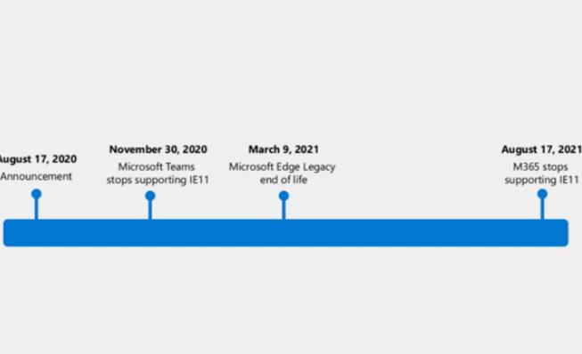Teams将不再支持微软IE 11浏览器
