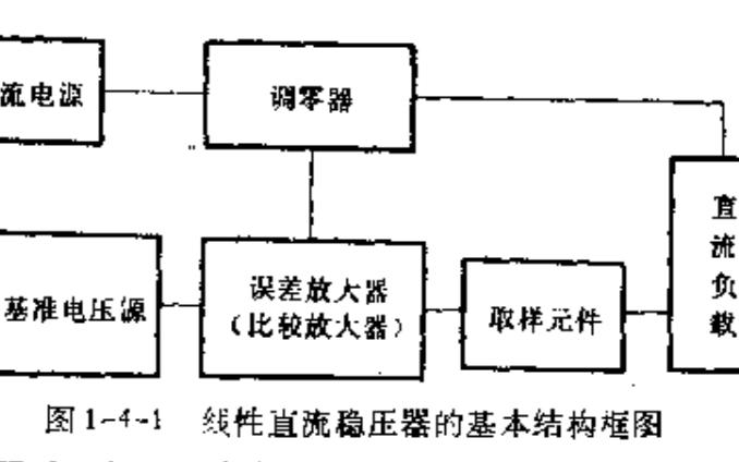 简明集成稳压器应用手册的PDF电子书免费下载