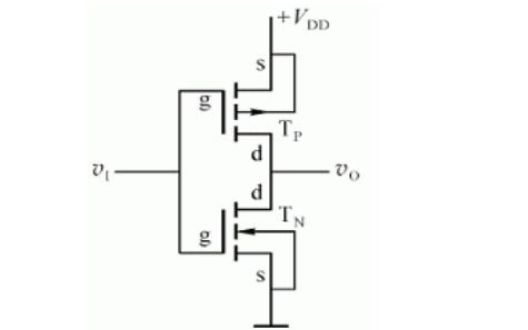 芯片制作的故障建模PDF文件免费下载
