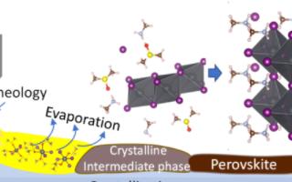 钙钛矿太阳能电池研究取得新进展,助于大规模商业生产