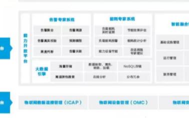 ZNV中兴力维动环监控智能融合管理系统的性能特点及应用