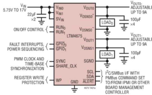 使用数字功率转换器与PMBus通信的系统级好处