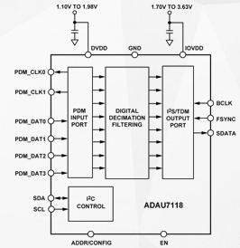 音频模数转换器ADAU7118的性能特点及应用