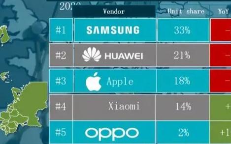 vivo等中国手机大厂如何重镇欧洲:X51的发布就是第一步