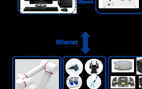 基于Matlab的开源六自由度协作机器人实验平台