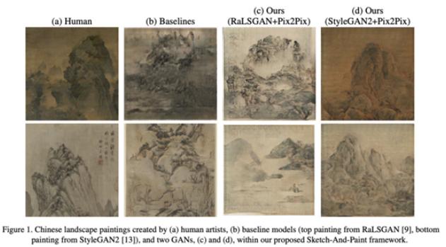 海外大学生研发AI模型,可快速生成中国山水画