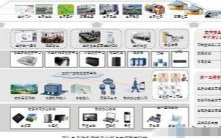 智慧政府政务综合系统的特点及功能应用