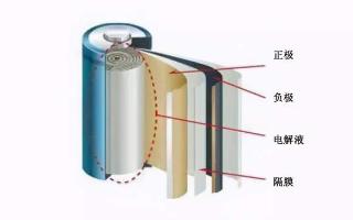 新能源汽车电瓶之锂电池起火的原因都有哪些