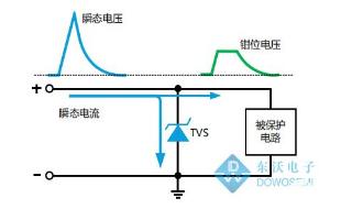 TVS二极管工作原理以及TVS二极管的特点