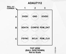 音频模数转换器ADAU7112的产品特性及应用范围