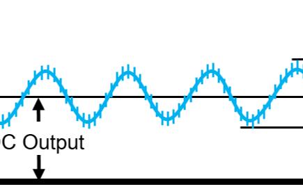 电源完整性概述及PI测试