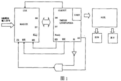基于定点DSP处理器TMS320LF2407芯片实现多路数据采集系统的设计