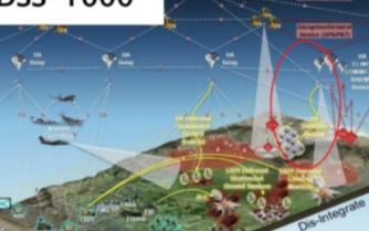 美军研制高空气球来释放无人机集群和部署地面传感器
