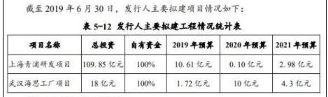 华为光芯片即将在武汉工厂实现投产