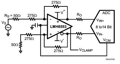 900MHz帶寬全差分放大器LMH6553的功能特點及應用范圍